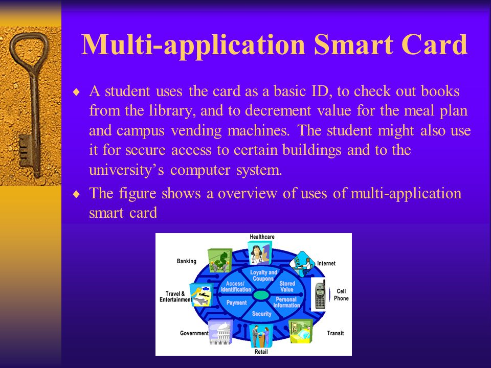 Multi-application Smart Card A student uses the card as a basic ID, to check out books from the library, and to decrement value for the meal plan and