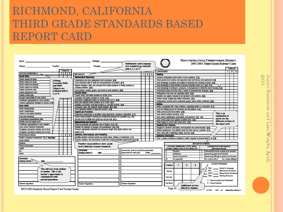 RICHMOND, CALIFORNIA THIRD GRADE STANDARDS BASED REPORT CARD Janice Summers and Lisa Weight, April, 2010