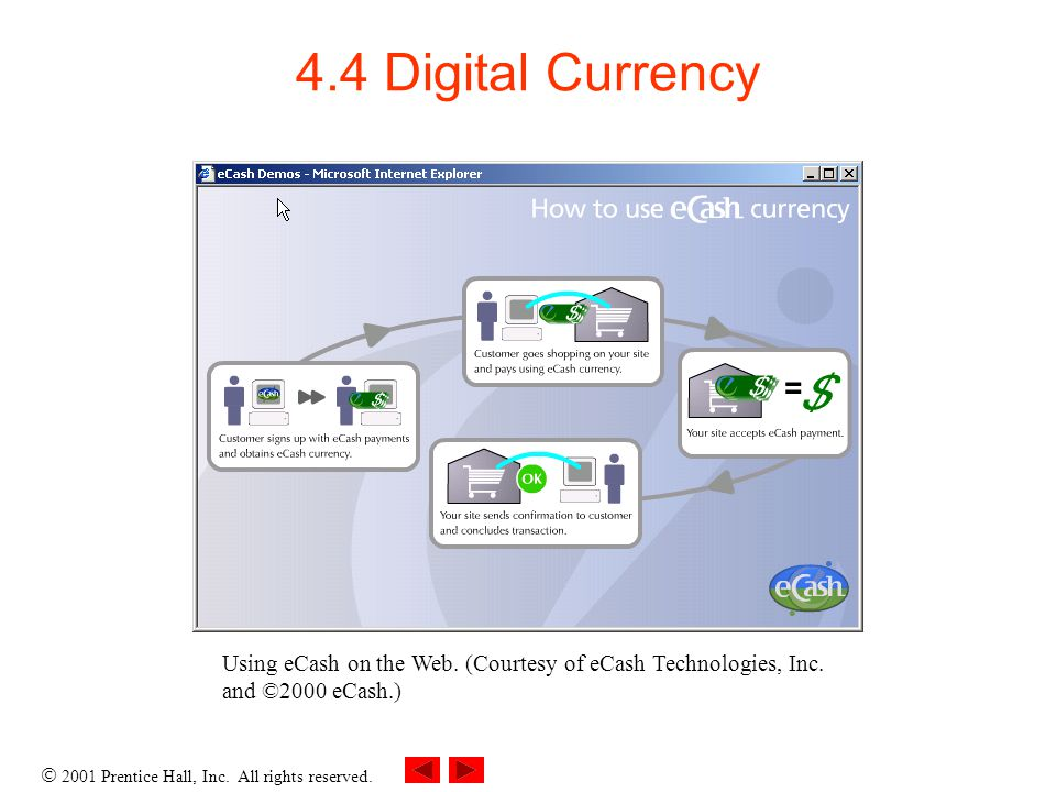 2001 Prentice Hall, Inc. All rights reserved. 4.4 Digital Currency Using eCash on the Web. (Courtesy of eCash Technologies, Inc. and ©2000 eCash.)