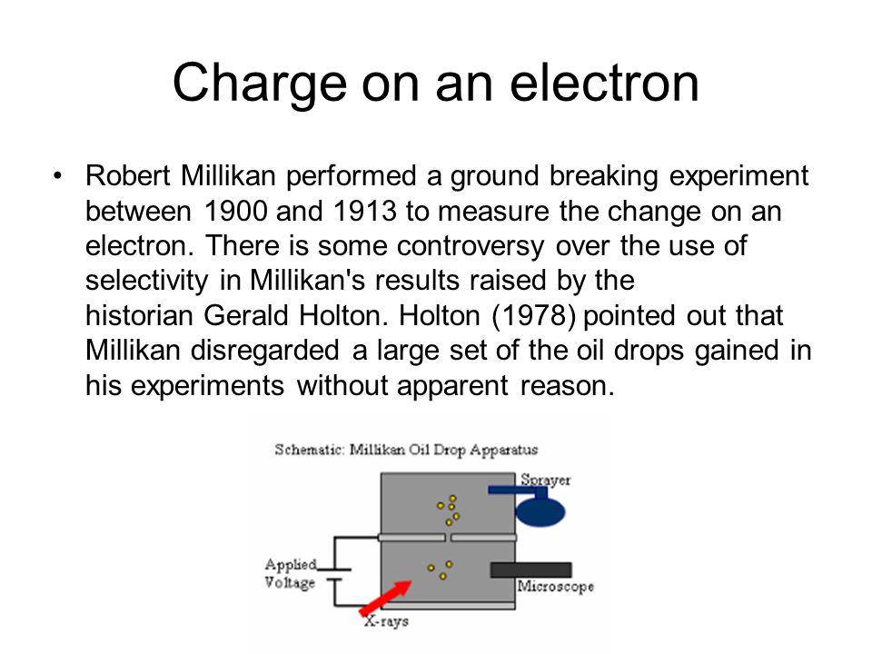 Charge on an electron Robert Millikan performed a ground breaking experiment between 1900 and 1913 to measure the change on an electron.