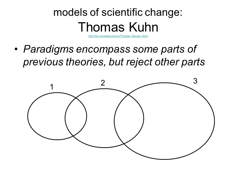 Paradigms encompass some parts of previous theories, but reject other parts models of scientific change: Thomas Kuhn http://en.wikipedia.org/wiki/Thomas_Samuel_Kuhn http://en.wikipedia.org/wiki/Thomas_Samuel_Kuhn 1 2 3