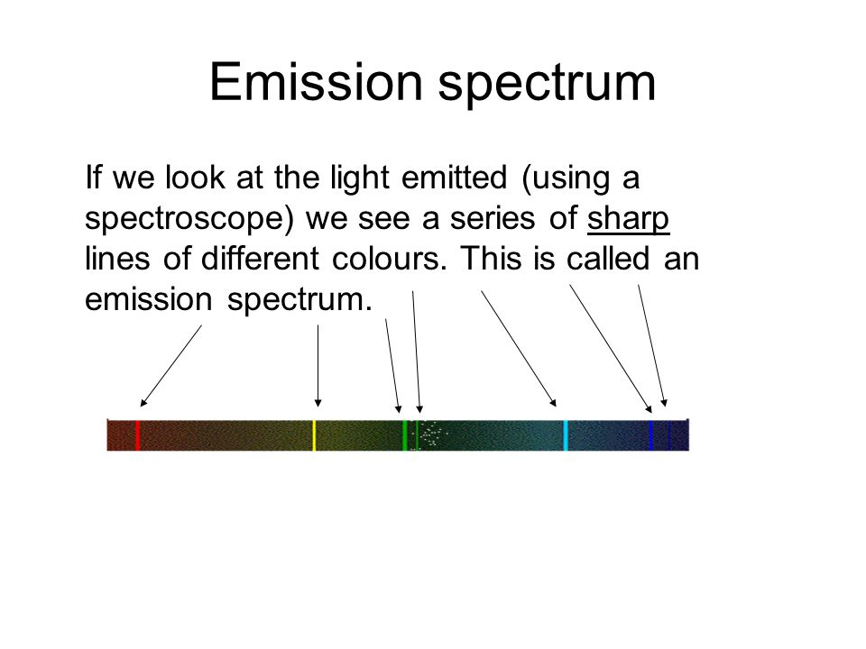Emission spectrum If we look at the light emitted (using a spectroscope) we see a series of sharp lines of different colours. This is called an emissi