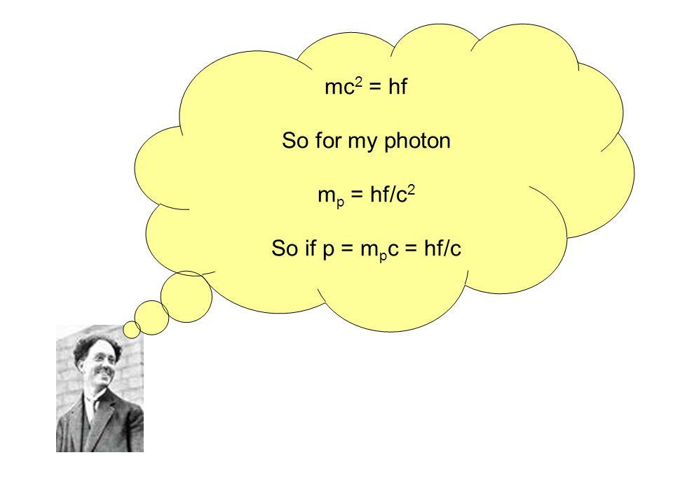 So for my photon m p = hf/c 2 So if p = m p c = hf/c