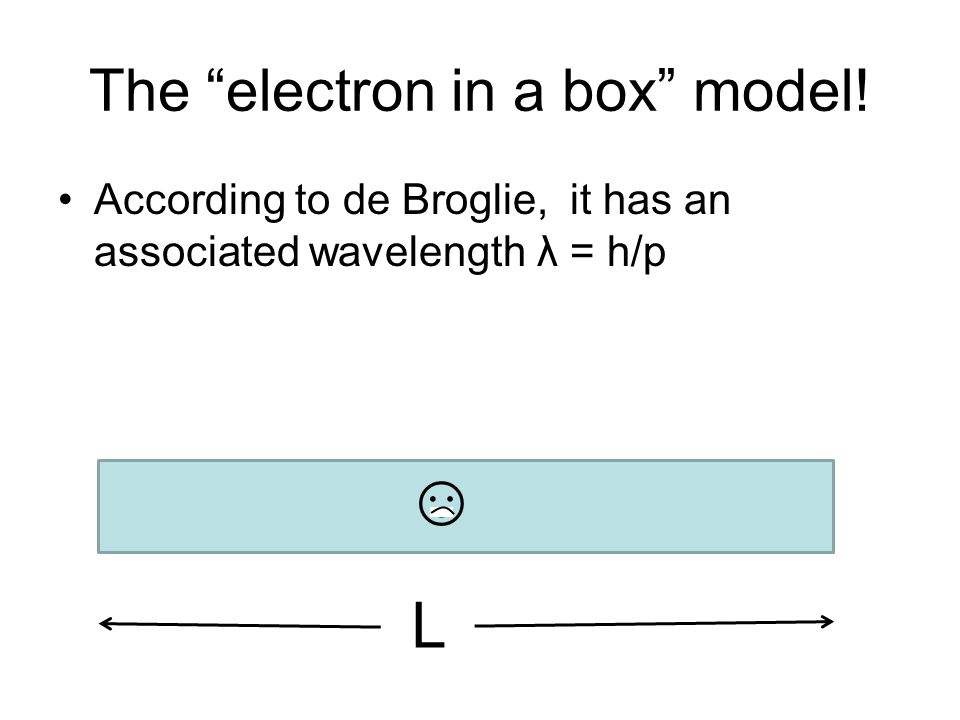 The electron in a box model! According to de Broglie, it has an associated wavelength λ = h/p L
