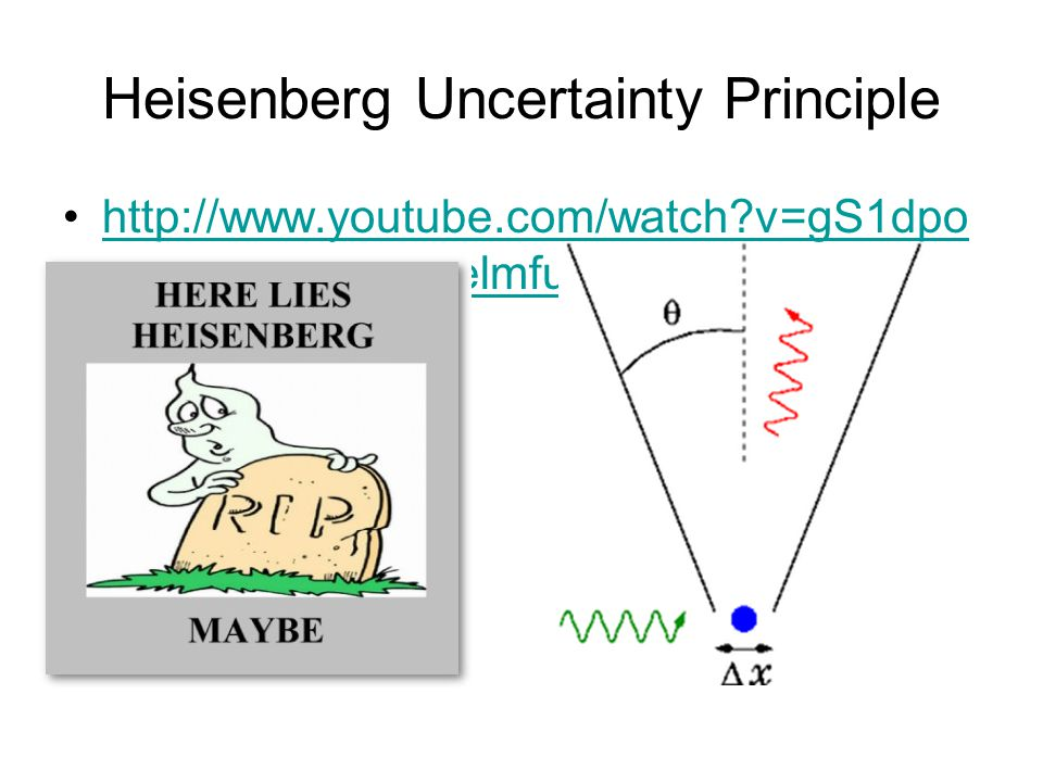 Heisenberg Uncertainty Principle http://www.youtube.com/watch?v=gS1dpo wPlE8&feature=relmfuhttp://www.youtube.com/watch?v=gS1dpo wPlE8&feature=relmfu