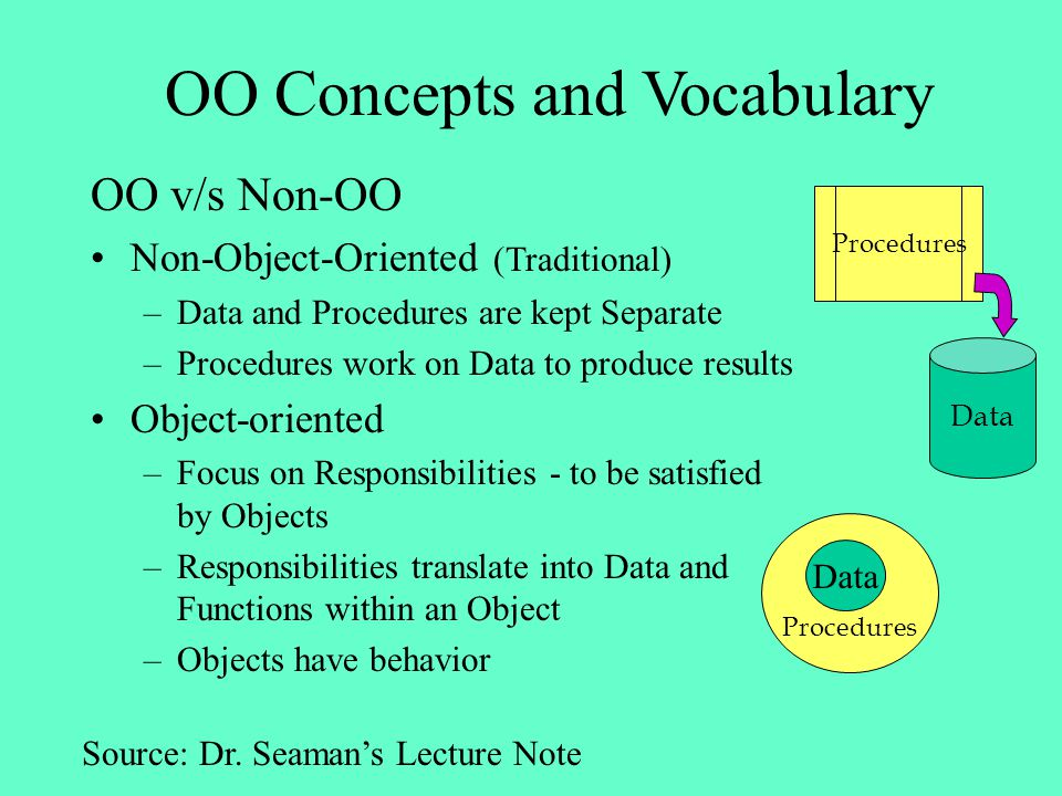 OO Concepts and Vocabulary OO v/s Non-OO Non-Object-Oriented (Traditional) –Data and Procedures are kept Separate –Procedures work on Data to produce