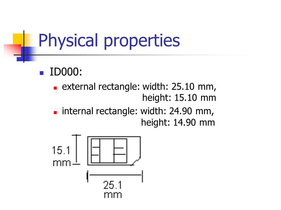 Physical properties ID000: external rectangle: width: 25.10 mm, height: 15.10 mm internal rectangle: width: 24.90 mm, height: 14.90 mm