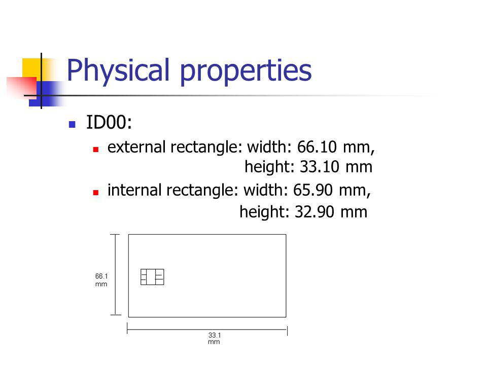 Physical properties ID00: external rectangle: width: 66.10 mm, height: 33.10 mm internal rectangle: width: 65.90 mm, height: 32.90 mm