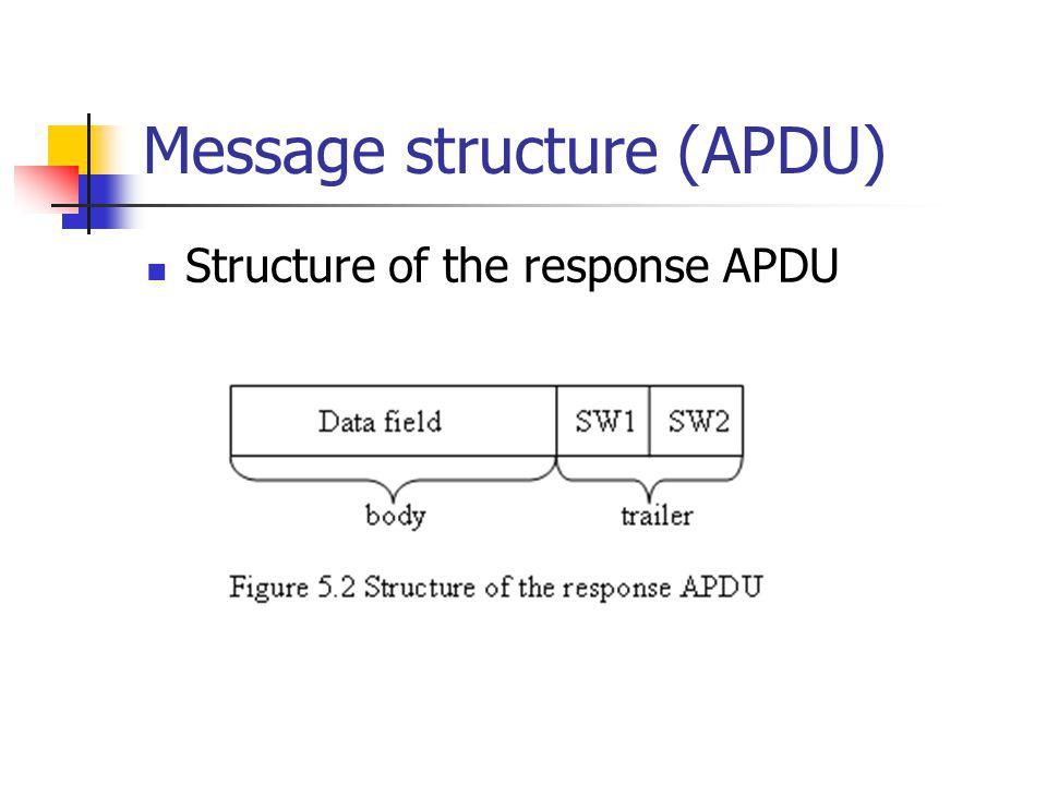 Message structure (APDU) Structure of the response APDU