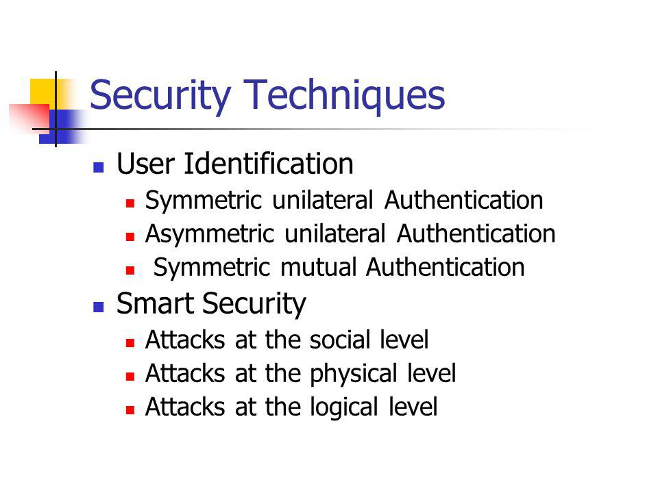 User Identification Symmetric unilateral Authentication Asymmetric unilateral Authentication Symmetric mutual Authentication Smart Security Attacks at the social level Attacks at the physical level Attacks at the logical level