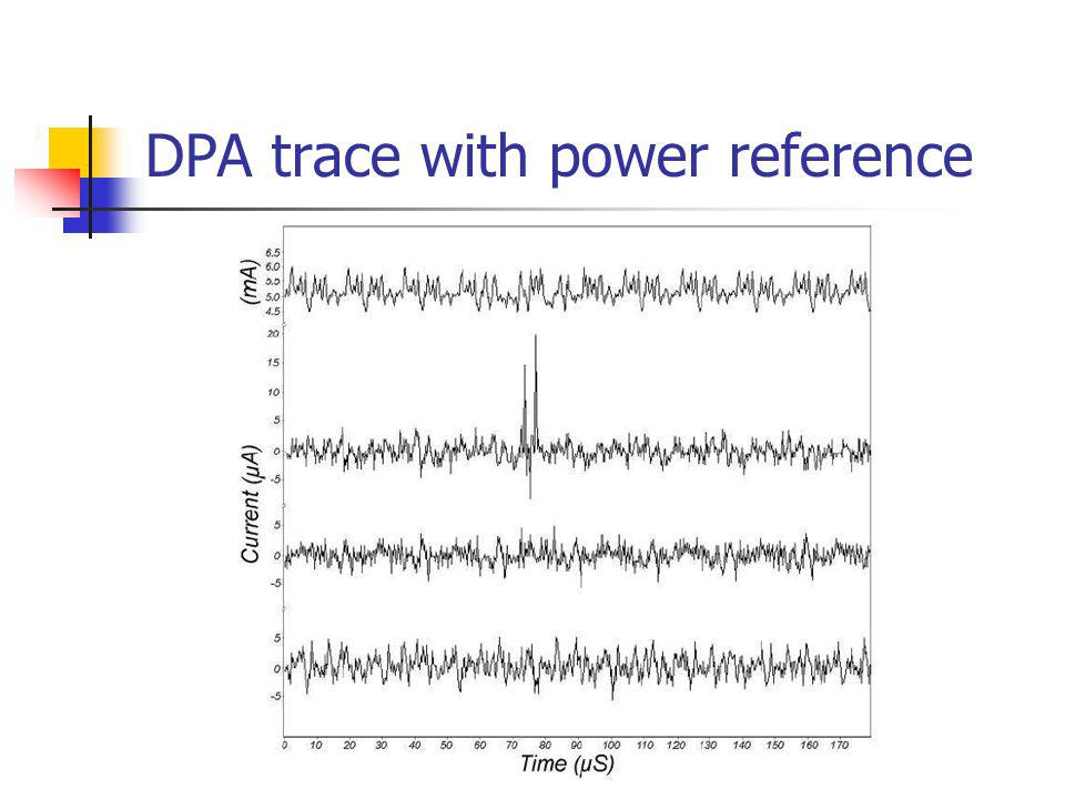 DPA trace with power reference