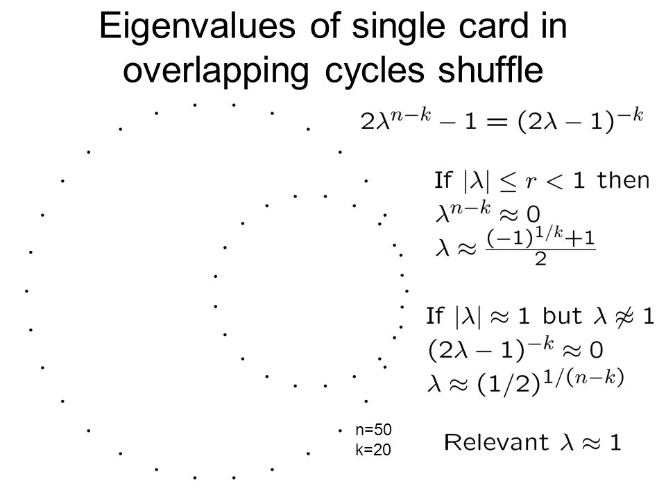 Eigenvalues of single card in overlapping cycles shuffle n=50 k=20