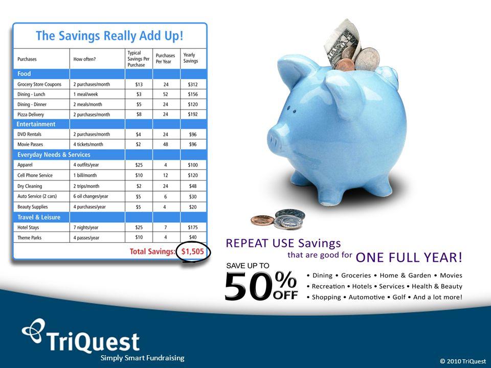 Simply Smart Fundraising © 2010 TriQuest