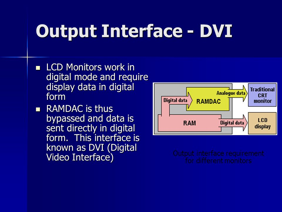 Output Interface - DVI LCD Monitors work in digital mode and require display data in digital form LCD Monitors work in digital mode and require display data in digital form RAMDAC is thus bypassed and data is sent directly in digital form.