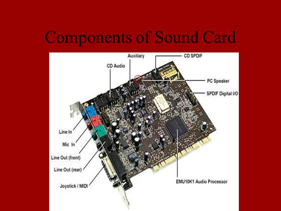 Components of Sound Card