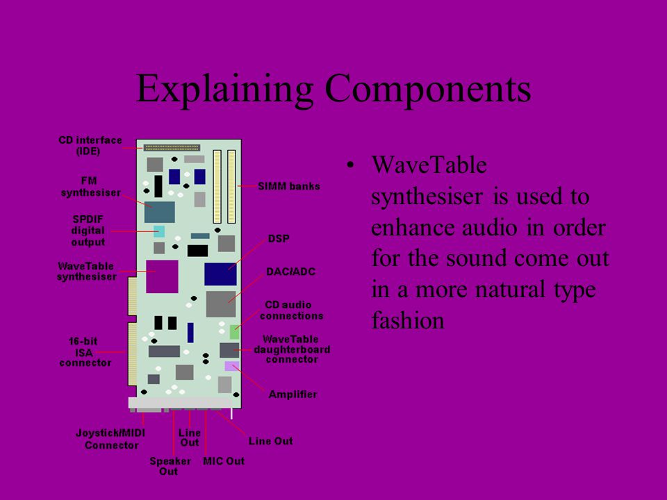 Explaining Components WaveTable synthesiser is used to enhance audio in order for the sound come out in a more natural type fashion