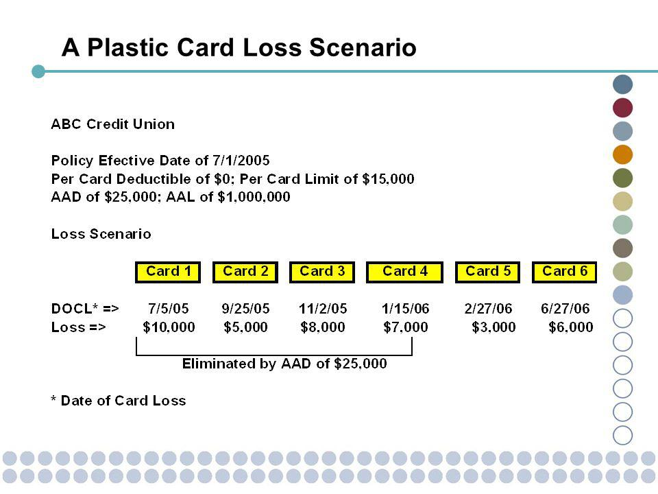 A Plastic Card Loss Scenario