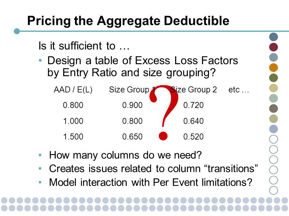 Pricing the Aggregate Deductible Is it sufficient to … Design a table of Excess Loss Factors by Entry Ratio and size grouping.