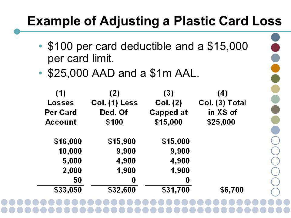 Scale of CMGs Plastic Card Program CMG insures approximately 5,500 credit unions for Plastic Card.