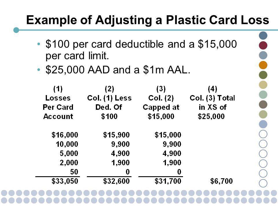 Example of Adjusting a Plastic Card Loss $100 per card deductible and a $15,000 per card limit.