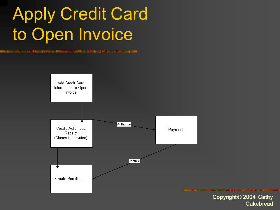Copyright © 2004 Cathy Cakebread Service Contracts Flow Setup Option Note: Does Not Interface with OM