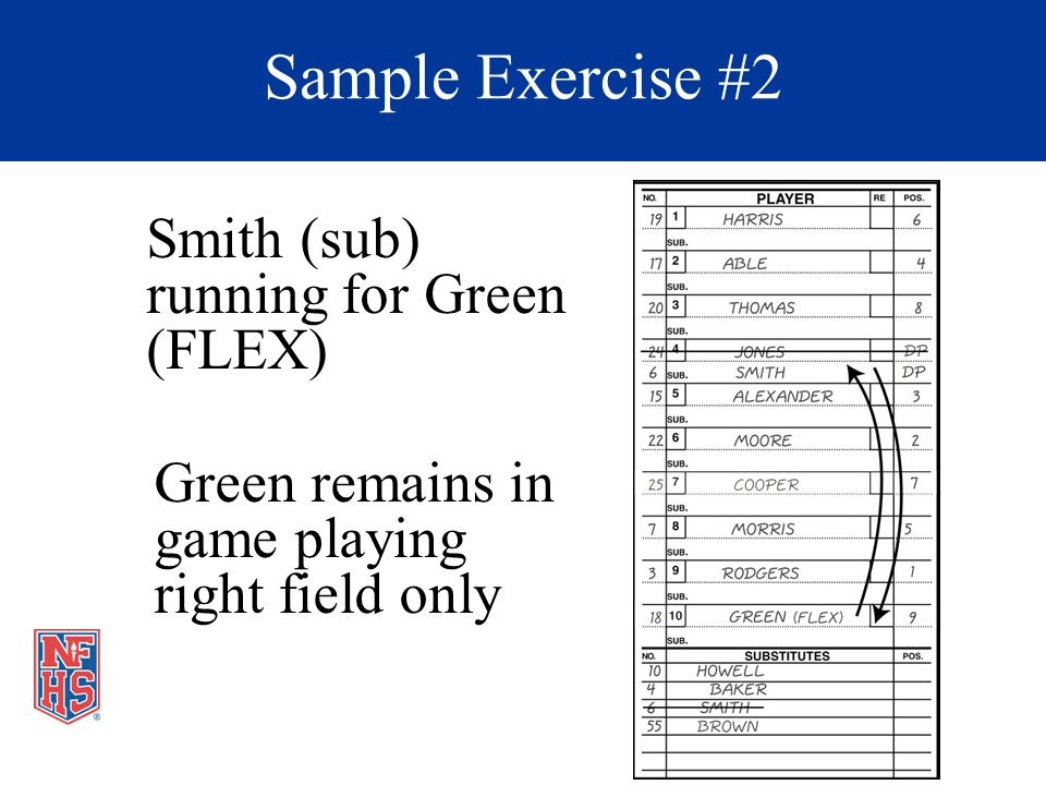 Smith (sub) running for Green (FLEX) Green remains in game playing right field only Sample Exercise #2