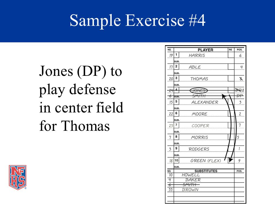 Jones (DP) to play defense in center field for Thomas Sample Exercise #4