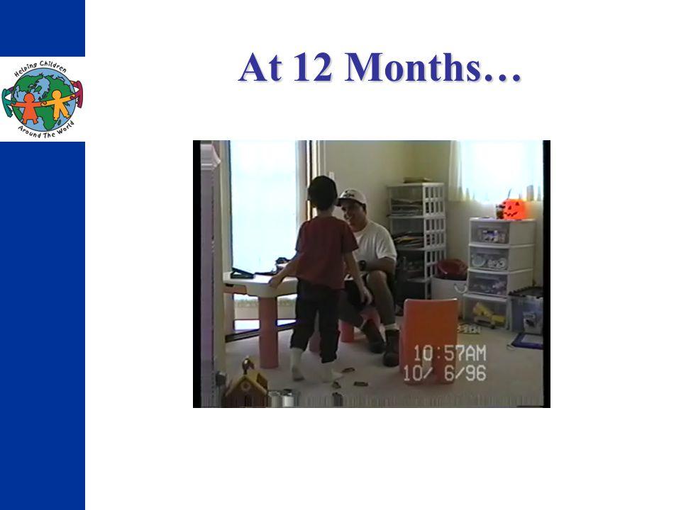 At 12 Months…