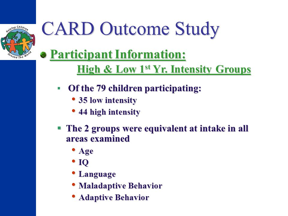 CARD Outcome Study Of the 79 children participating: 35 low intensity 35 low intensity 44 high intensity 44 high intensity The 2 groups were equivalent at intake in all areas examined The 2 groups were equivalent at intake in all areas examined Age Age IQ IQ Language Language Maladaptive Behavior Maladaptive Behavior Adaptive Behavior Adaptive Behavior Participant Information: Participant Information: High & Low 1 st Yr.