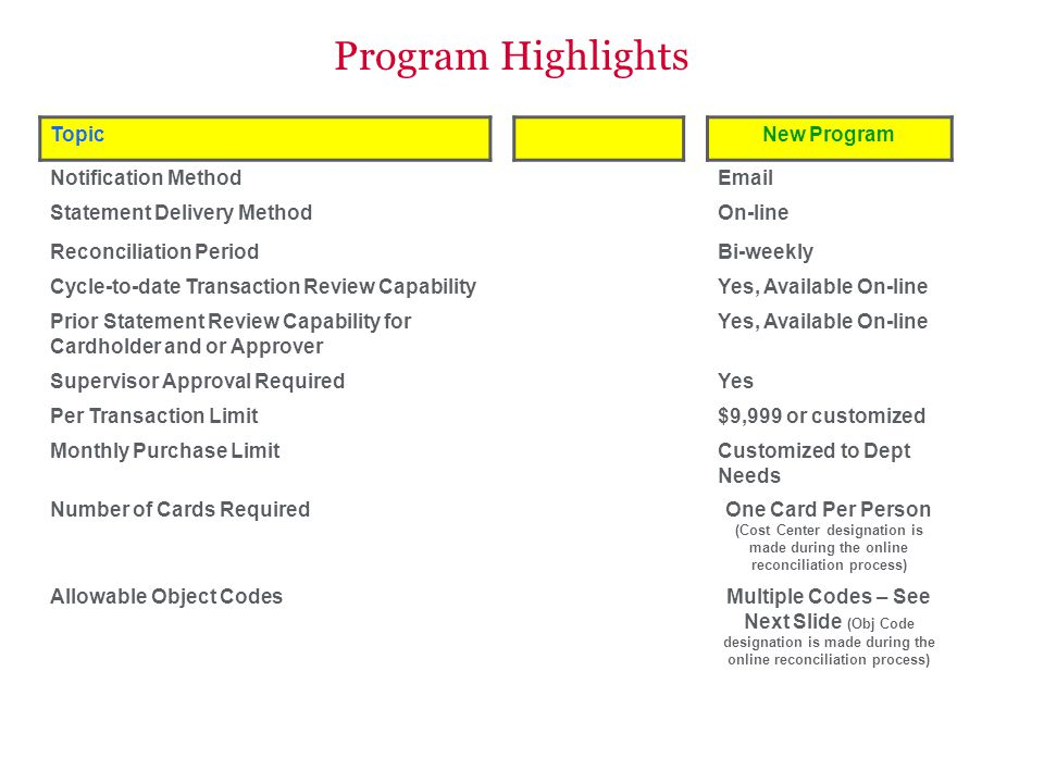 Program Highlights TopicNew Program Notification MethodEmail Statement Delivery MethodOn-line Reconciliation PeriodBi-weekly Cycle-to-date Transaction
