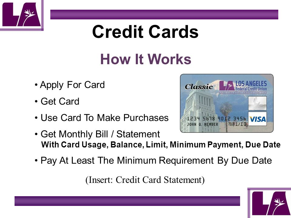 Credit Cards How It Works Apply For Card Get Card Use Card To Make Purchases Get Monthly Bill / Statement With Card Usage, Balance, Limit, Minimum Payment, Due Date Pay At Least The Minimum Requirement By Due Date (Insert: Credit Card Statement)