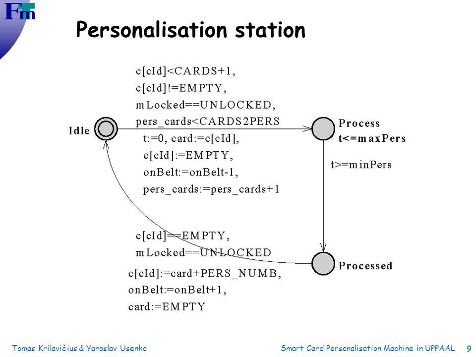 Tomas Krilavičius & Yaroslav Usenko Smart Card Personalisation Machine in UPPAAL 9 Personalisation station
