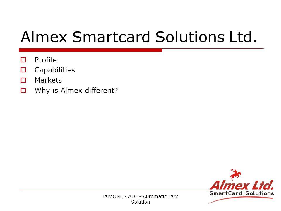 Almex Smartcard Solutions Ltd. Profile Capabilities Markets Why is Almex different.