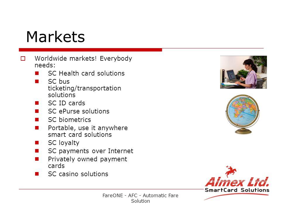 Markets Worldwide markets.