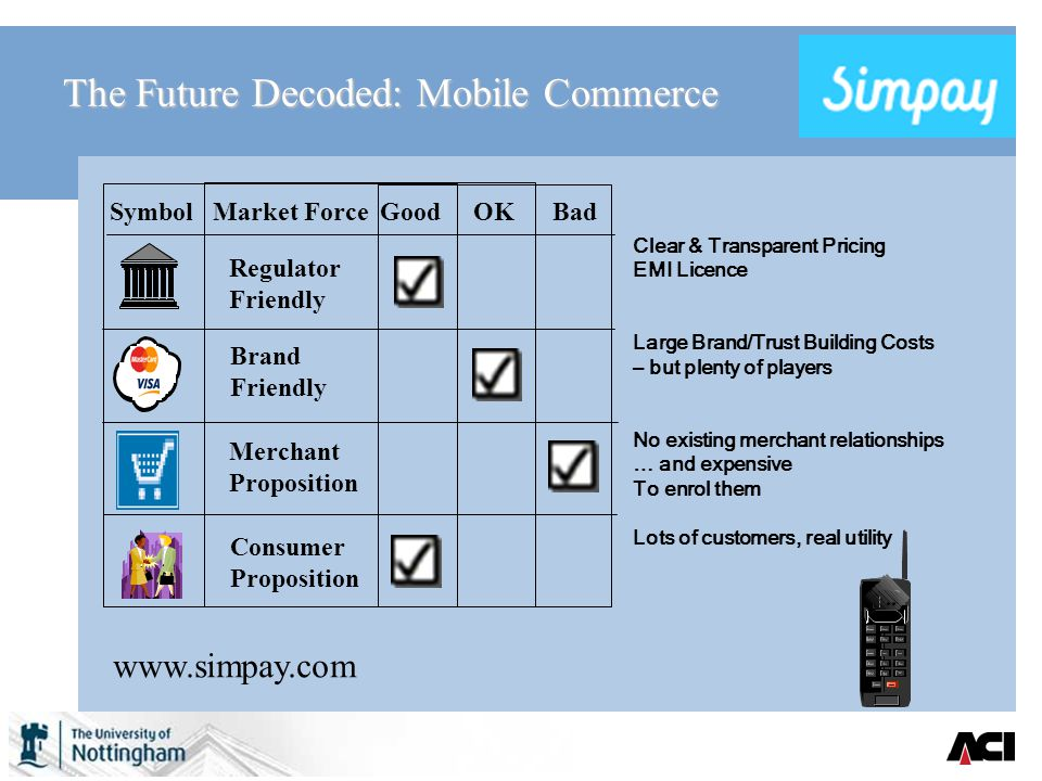 The Future Decoded: Mobile Commerce Symbol Market Force Good OK Bad Regulator Friendly Brand Friendly Merchant Proposition Consumer Proposition Clear & Transparent Pricing EMI Licence Large Brand/Trust Building Costs – but plenty of players No existing merchant relationships … and expensive To enrol them Lots of customers, real utility www.simpay.com
