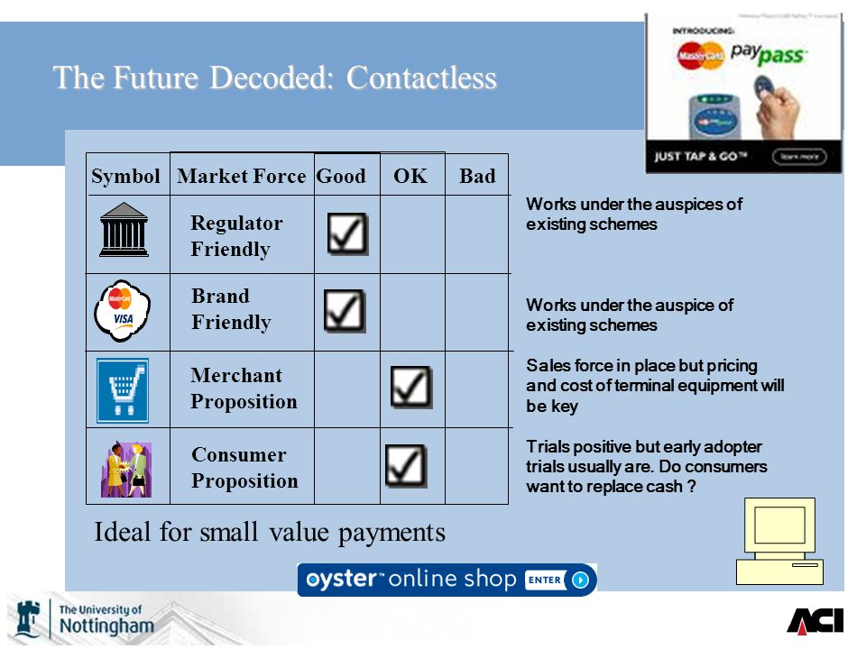 The Future Decoded: Contactless Symbol Market Force Good OK Bad Regulator Friendly Brand Friendly Merchant Proposition Consumer Proposition Works under the auspices of existing schemes Works under the auspice of existing schemes Sales force in place but pricing and cost of terminal equipment will be key Trials positive but early adopter trials usually are.