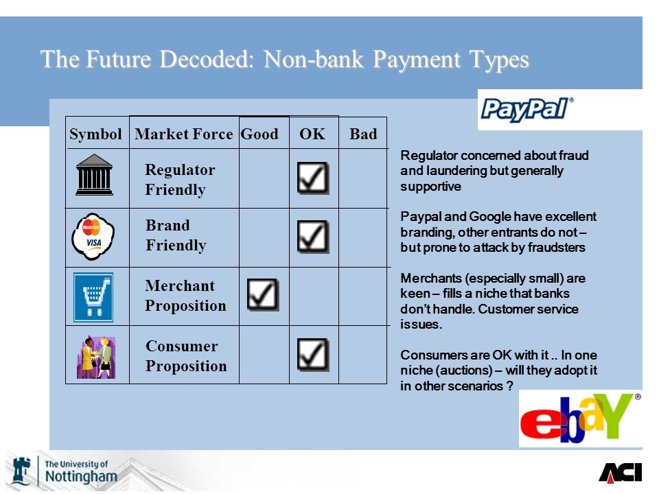 The Future Decoded: Non-bank Payment Types Symbol Market Force Good OK Bad Regulator Friendly Brand Friendly Merchant Proposition Consumer Proposition Regulator concerned about fraud and laundering but generally supportive Paypal and Google have excellent branding, other entrants do not – but prone to attack by fraudsters Merchants (especially small) are keen – fills a niche that banks dont handle.