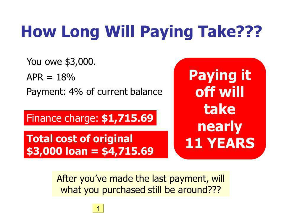 How Long Will Paying Take??? APR = 18% Payment: 4% of current balance You owe $3,000. Finance charge: $1,715.69 Total cost of original $3,000 loan = $