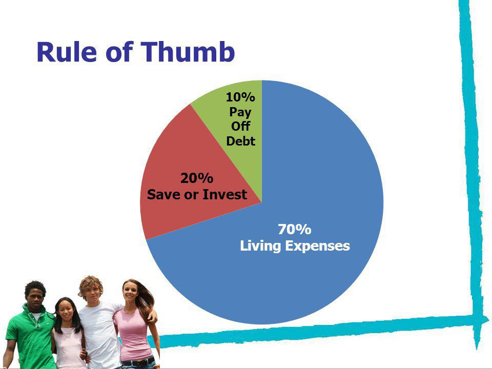 70% Living Expenses 10% Pay Off Debt 20% Save or Invest Rule of Thumb