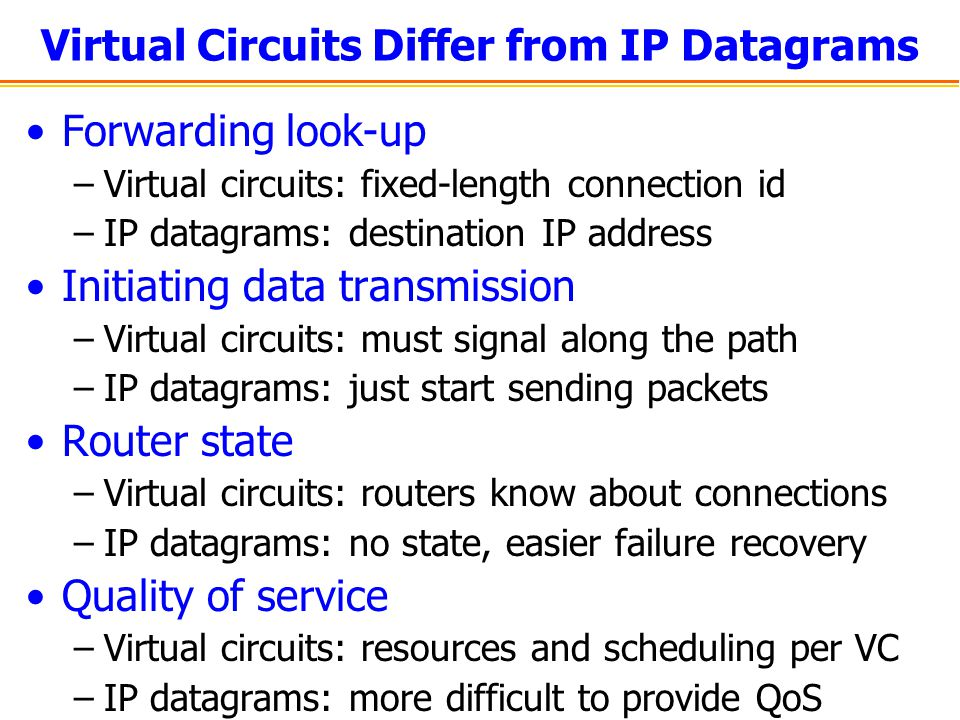 Virtual Circuits Differ from IP Datagrams Forwarding look-up –Virtual circuits: fixed-length connection id –IP datagrams: destination IP address Initi