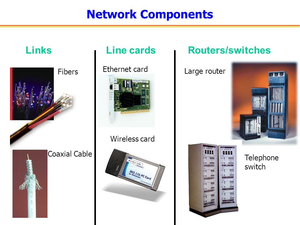 Fibers Coaxial Cable LinksLine cardsRouters/switches Ethernet card Wireless card Large router Telephone switch Network Components