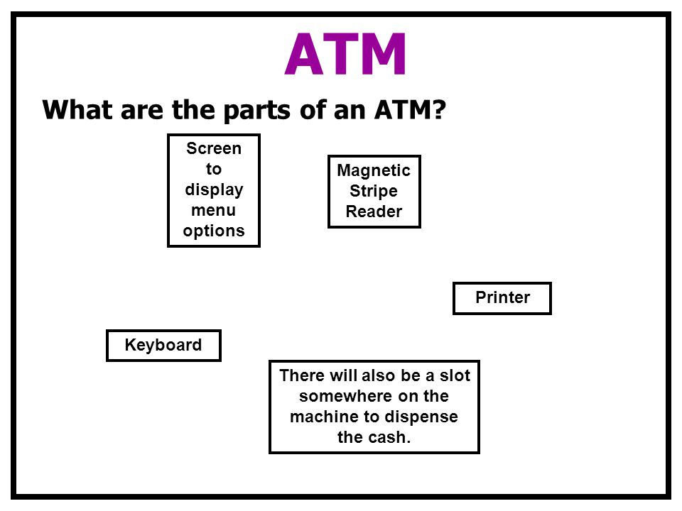 ATM What are the parts of an ATM? Magnetic Stripe Reader Screen to display menu options Keyboard Printer There will also be a slot somewhere on the ma