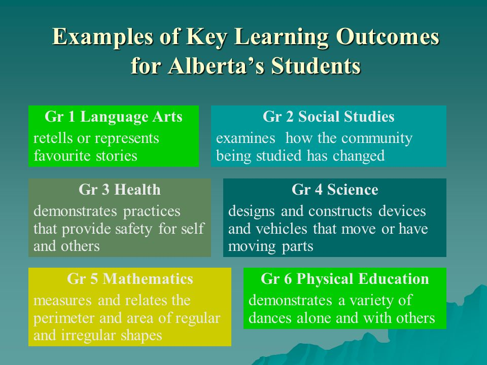 Examples of Key Learning Outcomes for Albertas Students Gr 1 Language Arts retells or represents favourite stories Gr 2 Social Studies examines how the community being studied has changed Gr 3 Health demonstrates practices that provide safety for self and others Gr 4 Science designs and constructs devices and vehicles that move or have moving parts Gr 5 Mathematics measures and relates the perimeter and area of regular and irregular shapes Gr 6 Physical Education demonstrates a variety of dances alone and with others