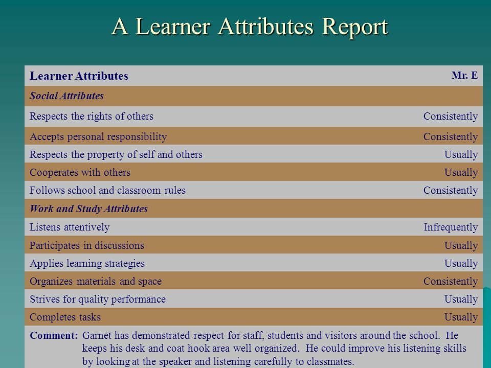 A Learner Attributes Report Learner Attributes Mr.