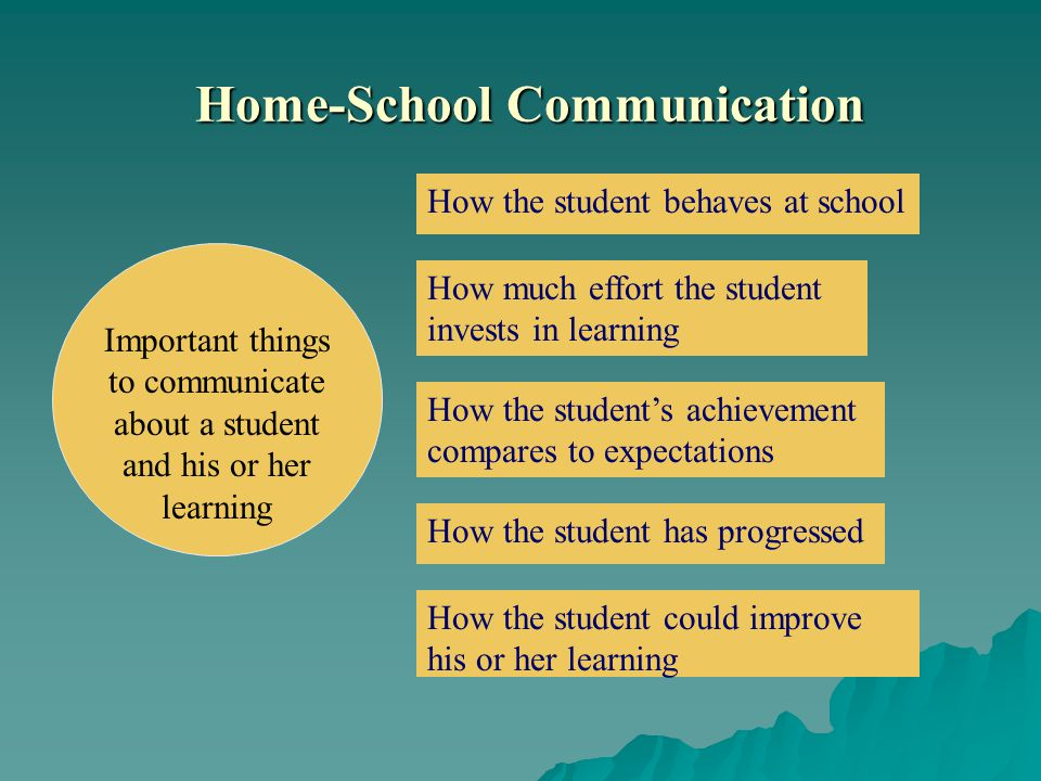 How the students achievement compares to expectations How much effort the student invests in learning How the student behaves at school How the student could improve his or her learning How the student has progressed Important things to communicate about a student and his or her learning Home-School Communication
