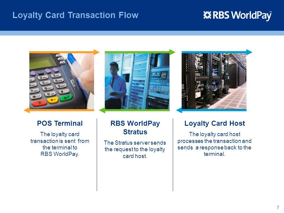 7 Loyalty Card Transaction Flow POS Terminal The loyalty card transaction is sent from the terminal to RBS WorldPay. RBS WorldPay Stratus The Stratus