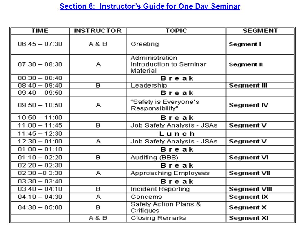 Section 6: Instructors Guide for One Day Seminar