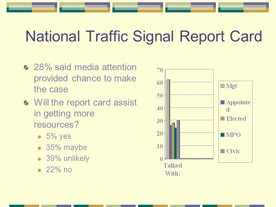 National Traffic Signal Report Card 28% said media attention provided chance to make the case Will the report card assist in getting more resources.