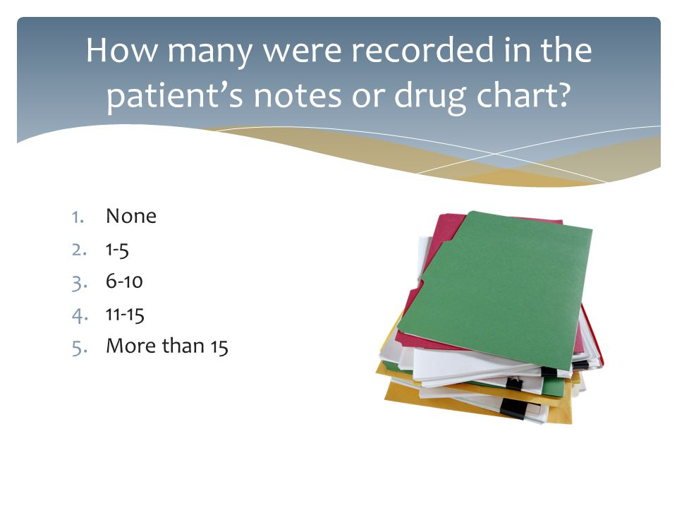1.None 2.1-5 3.6-10 4.11-15 5.More than 15 How many were recorded in the patients notes or drug chart?