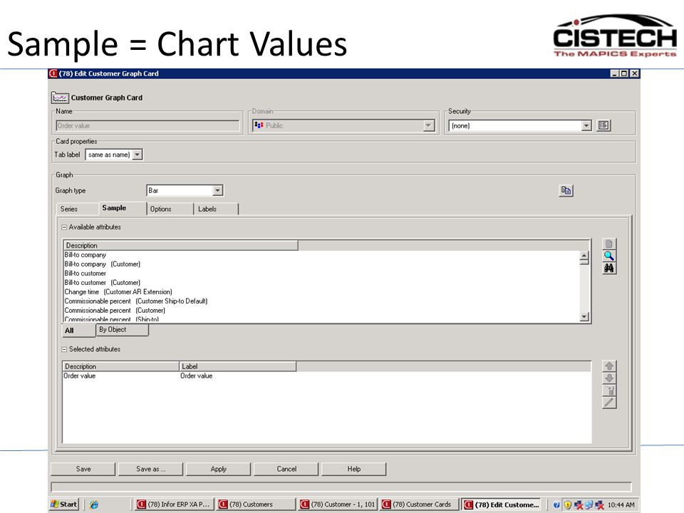 Sample = Chart Values